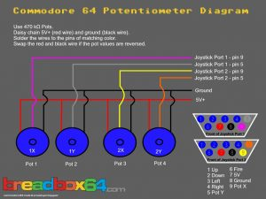 Commodore 64 Potentiometer diagram for installing pots for gaming or music