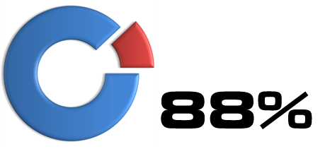 Commodore 64 C64anabalt verdict score. Game review on breadbox64.com