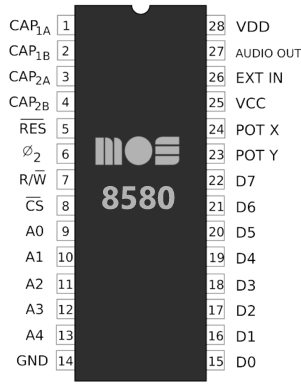 MOS8580_pinout