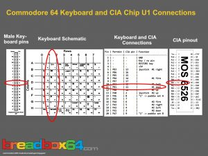 Commodore 64 keyboard schematic and connections to the CIA chip at U1 (MOS 6526)